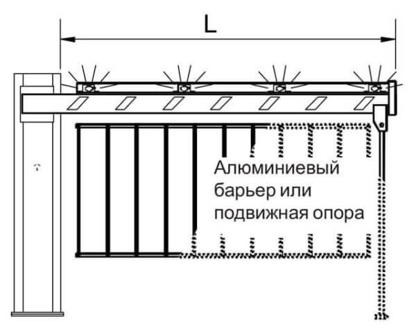 Автоматический шлагбаум CAME Gard 6000 барьер